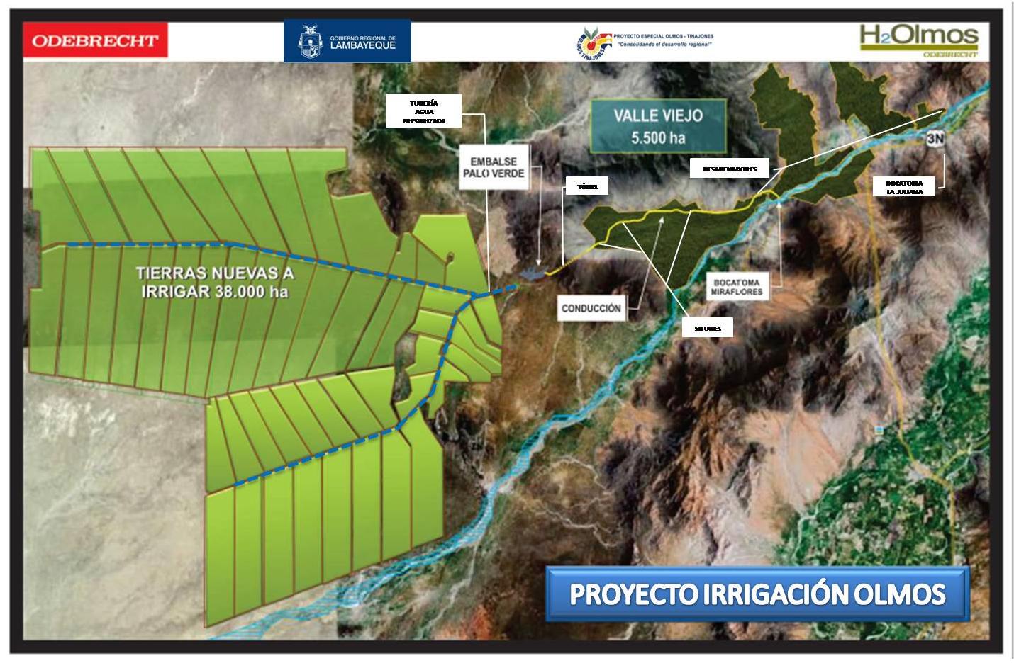 Proyecto Irrigación Olmos